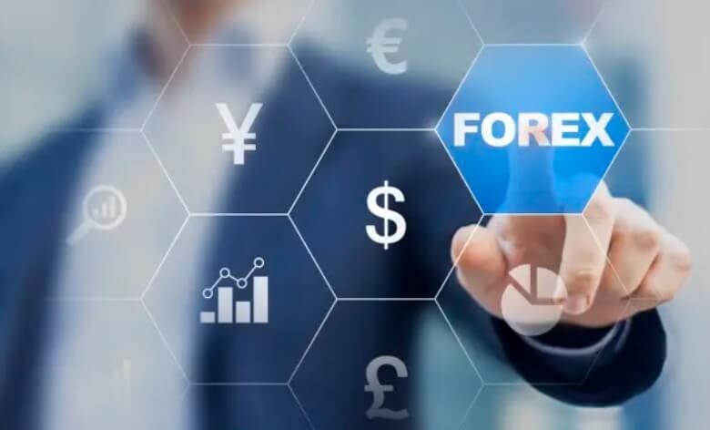 What are the Trading Models in Forex? | Z Academy